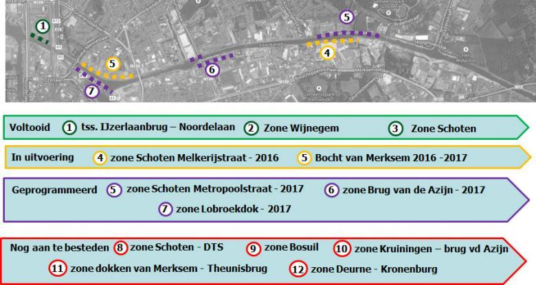 N-kanaalverbreding Schoten – zone tss. Hoogmolenbrug en Kruiningenstraat