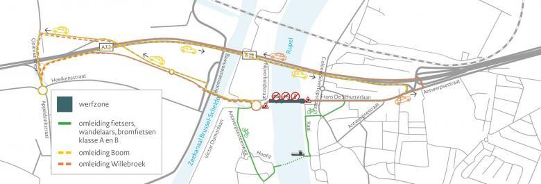 Plan Rupelbrug afgesloten in beide richtingen