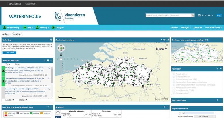 Website Waterinfo